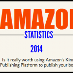 The Benefits Of Using Amazon To Publish Your Book Infograph