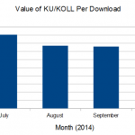 How Much Is Amazons KU/KOLL Actually Worth?