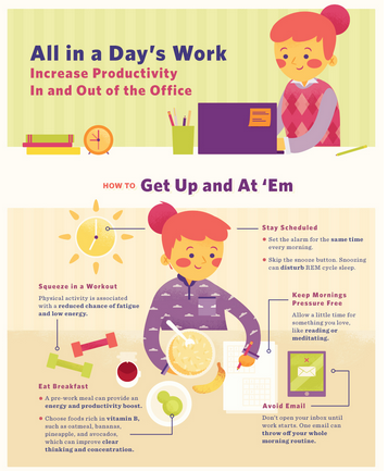 productivity infograph