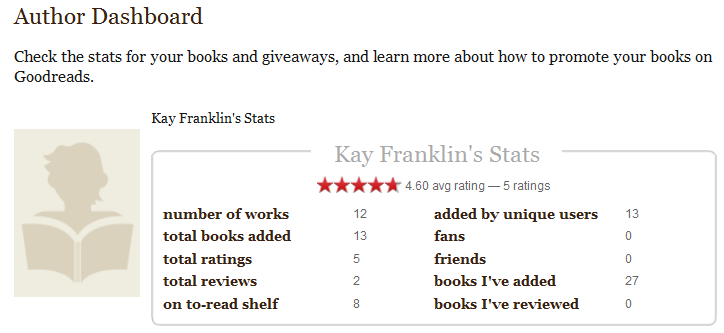 goodreads author dashboard