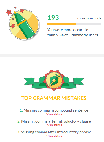 grammarly5